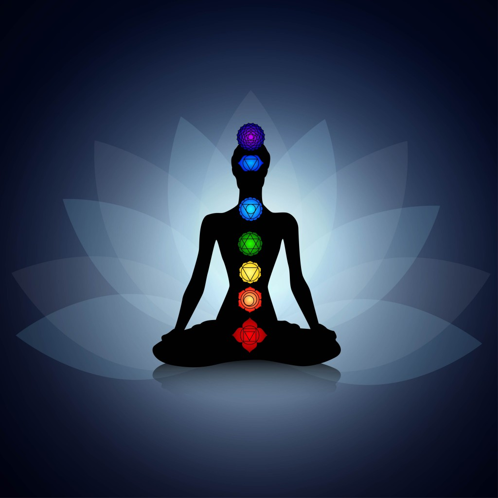 Introduction To Chakras Tantric Journey
